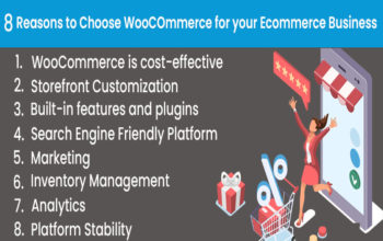 8 Reasons to Choose WooCOmmerce for your Ecommerce Business